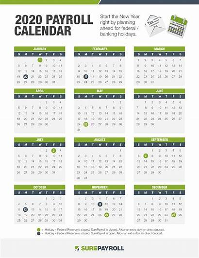 Payroll Holidays Bank Calendar Affect Handle