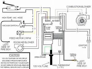 englander 25 pdvc troubleshooting troubleshooting pellet With stove plug wiring diagram
