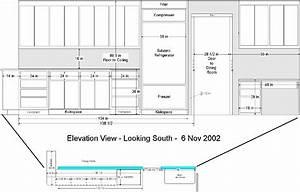 Standard Kitchen Cabinet Height Decor - Loccie Better