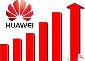 Huawei Zweitst U00e4rkste Android Marke In Europa