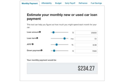 car loan calculators    shop