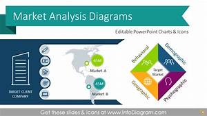 Predesigned Presentation Slides And Graphics