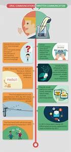 Verbal Communication Essay creative writing internships primary homework help dover castle creative writing left brain