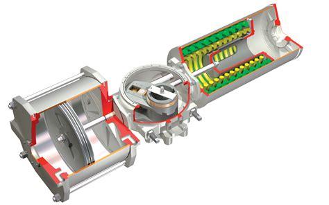 RG Series Heavy Duty Scotch Yoke Actuator - Mechanical ...