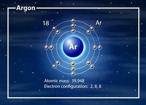 Argon Atom Diagram Concept Vector