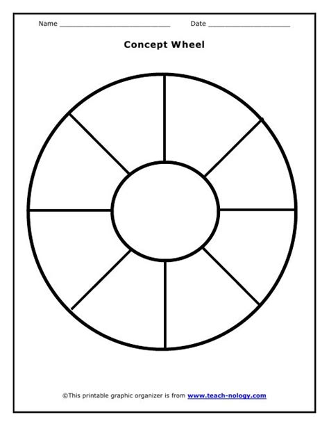printable concept wheel anger management activities