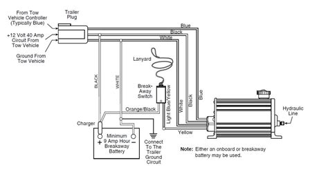 electric hydraulic brake actuator 1 000 psi