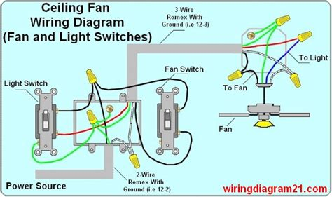 connect ceiling fan to wall switch ceiling fan wiring diagram light switch house electrical