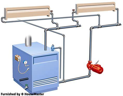 Water Pump Wiring Diagram Get Free Image About