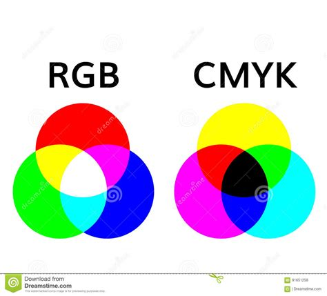 mode color rgb and cmyk color mode wheel mixing illustrations stock