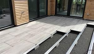 Reinigungsmittel Für Pflastersteine : profilsystem einfaches verlegen f r betonplatten ~ Yasmunasinghe.com Haus und Dekorationen
