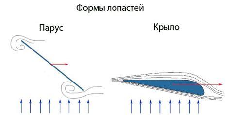 Самая большая в мире лопасть ветрогенератора имеет длину 88 4 метра . портал спецтехники украины enki