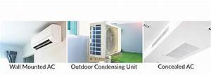 Air Conditioning Installation Gallery And How To Videos Of