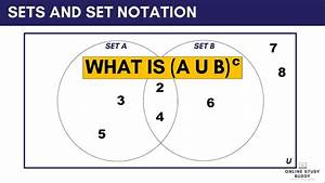Intersection  Union Of Sets  Venn Diagram