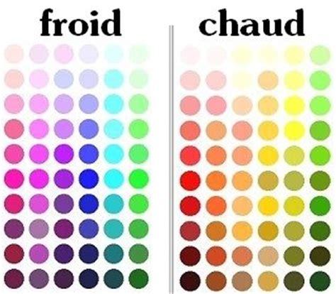 comment cuisiner lentilles 17 meilleures idées à propos de couleurs chaudes sur