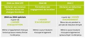 Declaration Achevement Travaux : d clarer un investissement duflot pinel altus ~ Melissatoandfro.com Idées de Décoration