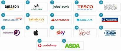 Brands Experience Service Customer
