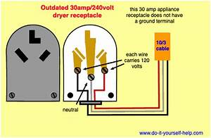 220 Volt Dryer Outlet Wiring Diagram