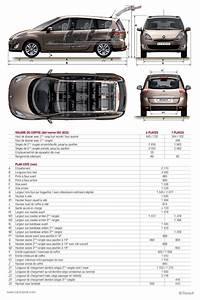 Dimension Scenic 4 : dimensions grand renault sc nic pinterest ~ Gottalentnigeria.com Avis de Voitures