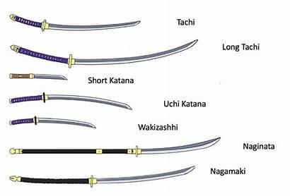 Japanese Katana Sword Tachi Swords Japan Kinds