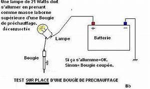 Comment Mesurer Amperage Avec Multimetre : tester bougies avec multimetre m canique ~ Premium-room.com Idées de Décoration