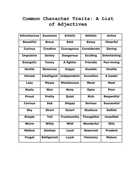 list  personality traits examples  forms