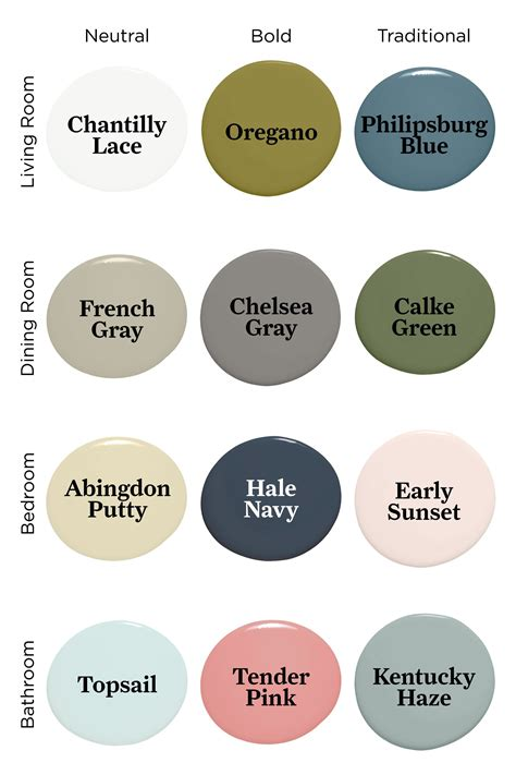 choosing paint colors for entire house home painting