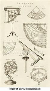 Antique Scientific Illustration  Copper Engraving  Of