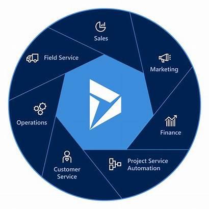 Dynamics 365 Services Partner Microsoft Iotap Crm