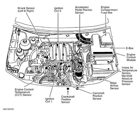 freelander  fuse box location  wiring diagram images