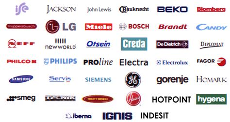 Home Appliance Manufacturer Logo-bestofhouse.net
