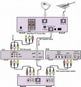 Hook Up Diagram Tv Digital Satellite Vcr Dvd