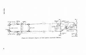 Figure 10  Sechematic Diagram Of Brake System
