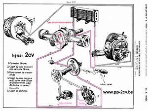 Niveau D Huile Trop Haut Moteur Diesel : circuit huile 2cv visa ~ Medecine-chirurgie-esthetiques.com Avis de Voitures