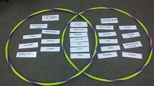 Venn Diagrams  Nonfiction And Fiction On Pinterest