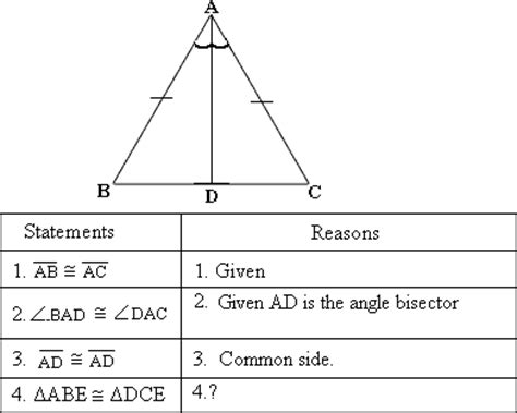 Congruent Triangles Proofs Worksheet Worksheets For All  Download And Share Worksheets Free