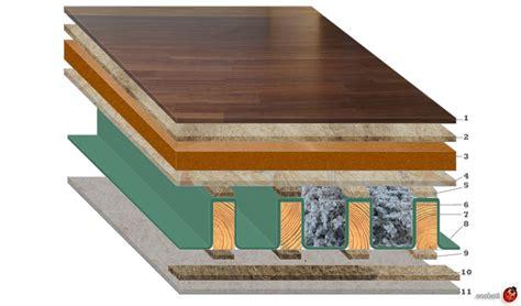 isolation phonique sous plancher bois isolation acoustique 224 l aide de feutre de jute ecobati