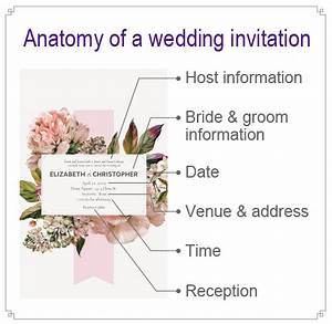 The ultimate guide to wording and printing wedding for Printing costs wedding invitations