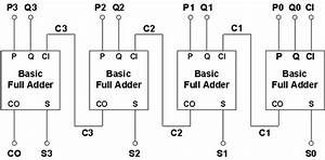 Binary Adder And Parallel Adder