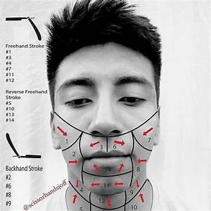 Barbersince98 On Instagram   U201c14 Stroke Shave Diagram Done