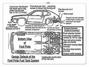 Ford Pinto Gas Tank Diagram  Ford  Auto Parts Catalog And Diagram