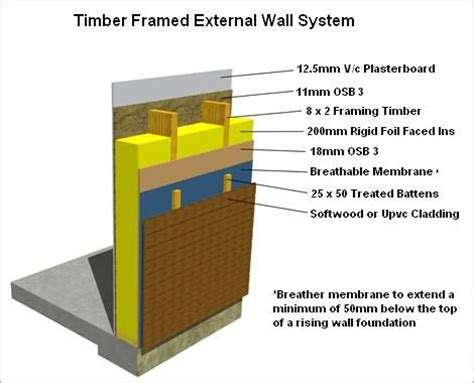 timber wall construction how to build an external timber wall clad with vertical larch google search extension 2