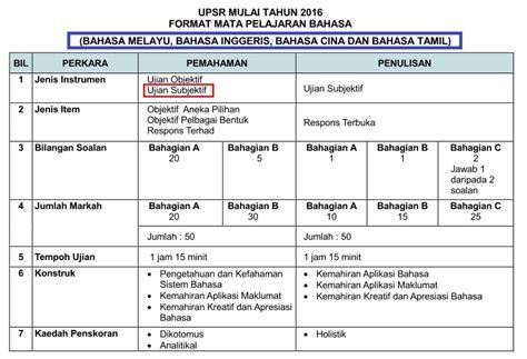 upsr pt spm exam tips andrew choo