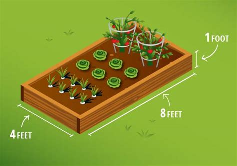 raised bed soil calculator gardening by the numbers how to calculate cubic and