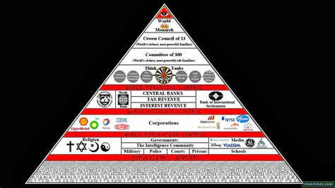 illuminati pyramids we need to talk about jews conspiracy