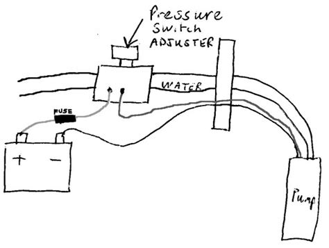 Micro Switch Tap Pressure Pump Ukcampsite Caravan