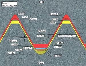 Metric Thread Pitch Diameter Calculator