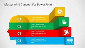 Mastermind Concept 4 Steps Diagram