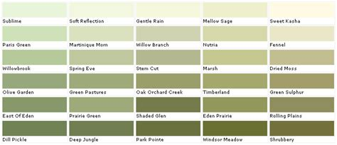 home depot interior paint color chart lowes green color chart valspar lowes american