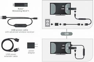 Roku U0026 39 S New Media Streamers Include 4k Streaming Stick